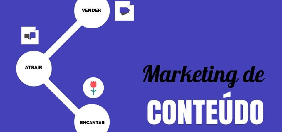 Marketing de conteúdo: Por que adotá-lo?